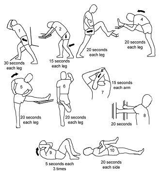 vježbe za kukove