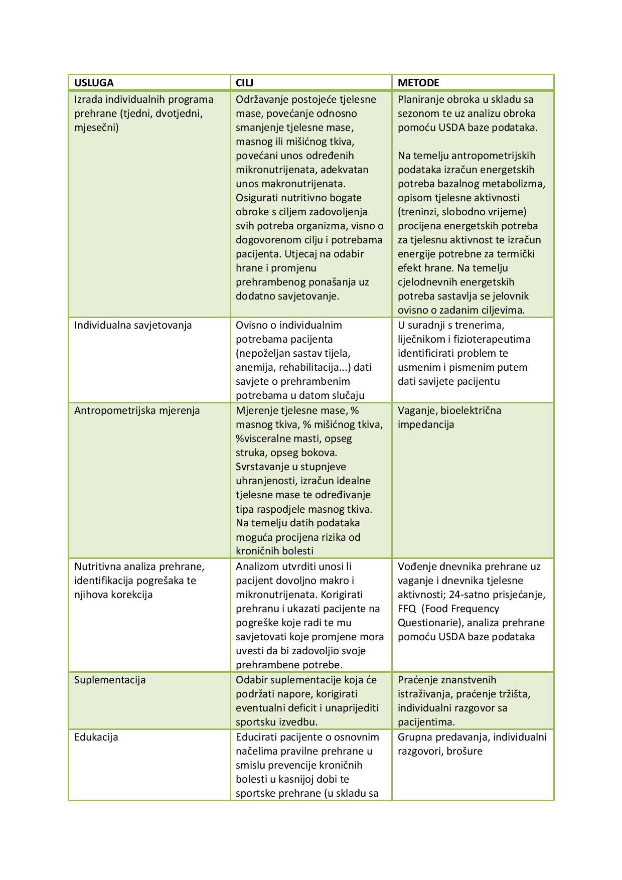Nutricionistica USLUGE-page-001
